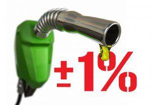 Üzemanyagszint-mérés, FMS